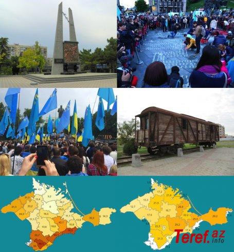 ŞOK!!! Krımda tatar məktəbliyə qarşı qan donduran rus şovinizmi  VİDEO