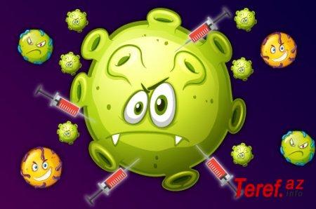 Koronavirus oyuna çevrildi: -
