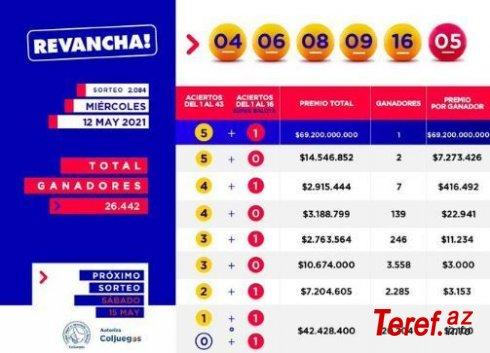 Kolumbiya sakini lotoreyada 18.4 milyon dollar qazanıb - FOTO