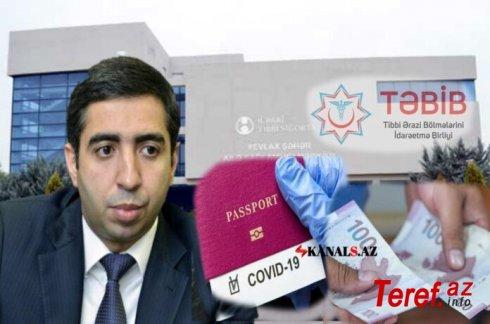 Yevlaxda saxta COVİD-19 pasportu satılır – FOTOFAKT