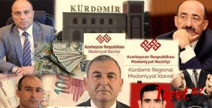 Kürdəmir Regional Mədəniyyət İdarəsində nələr baş verir ?-